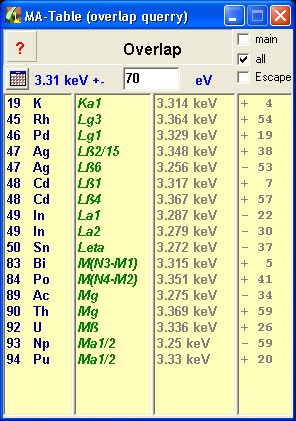 MA-Table keV energy query / element-search fo EDX lines